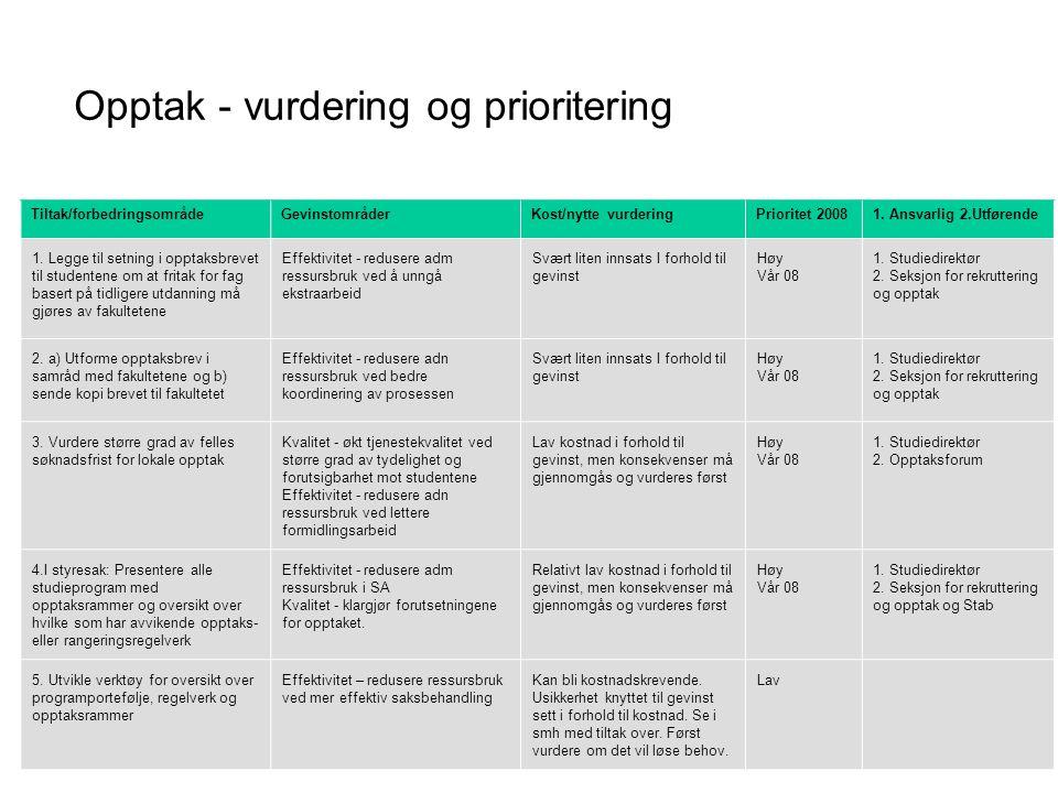 Opptak - vurdering og prioritering Tiltak/forbedringsområdeGevinstområderKost/nytte vurderingPrioritet 20081. Ansvarlig 2.Utførende 1. Legge til setni