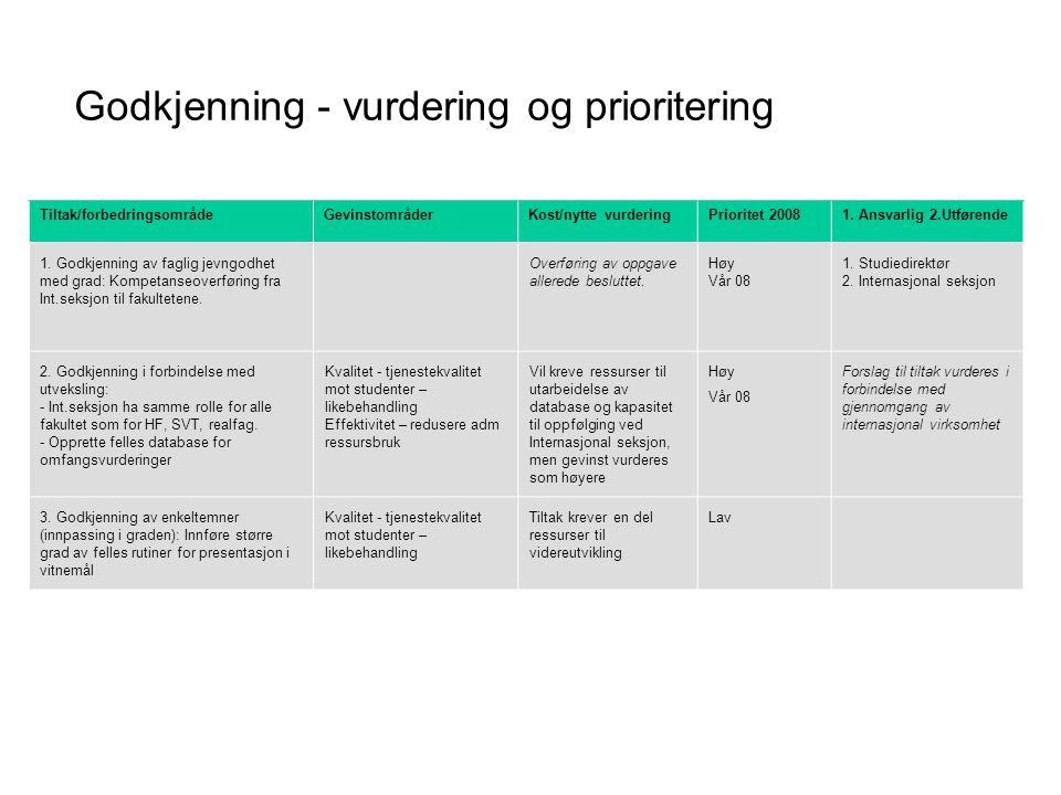 Godkjenning - vurdering og prioritering Tiltak/forbedringsområdeGevinstområderKost/nytte vurderingPrioritet 20081. Ansvarlig 2.Utførende 1. Godkjennin