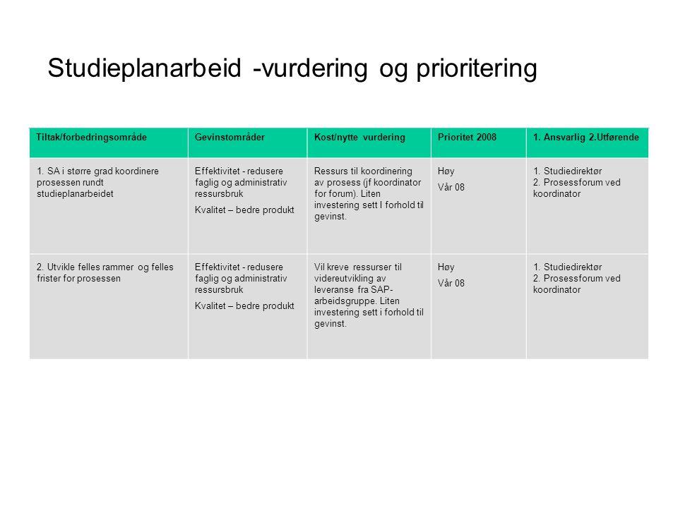 Studieplanarbeid -vurdering og prioritering Tiltak/forbedringsområdeGevinstområderKost/nytte vurderingPrioritet 20081. Ansvarlig 2.Utførende 1. SA i s