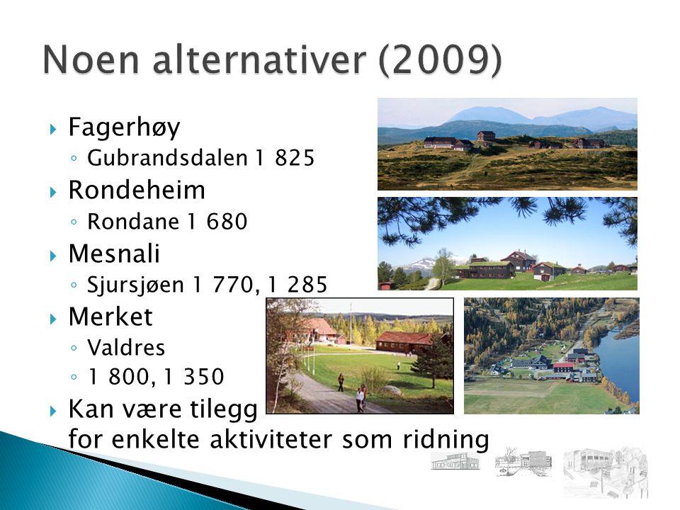  Fagerhøy ◦ Gubrandsdalen 1 825  Rondeheim ◦ Rondane 1 680  Mesnali ◦ Sjursjøen 1 770, 1 285  Merket ◦ Valdres ◦ 1 800, 1 350  Kan være tilegg for enkelte aktiviteter som ridning