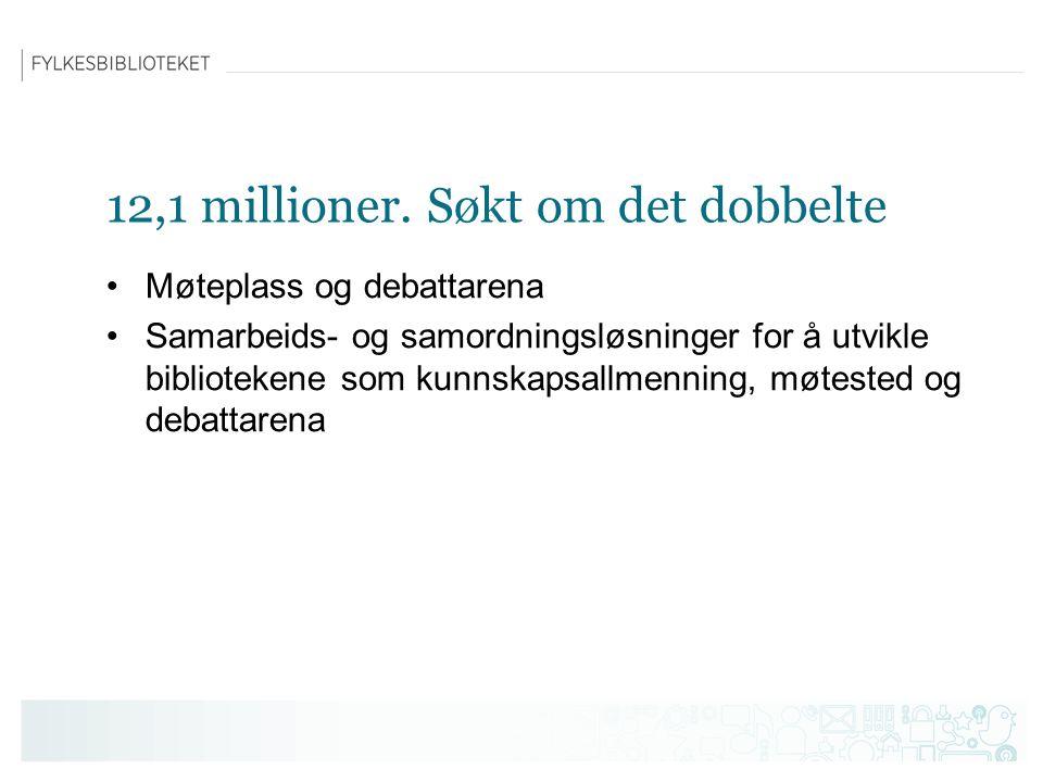 12,1 millioner.