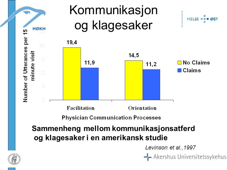Kommunikasjon og klagesaker Source: Levinson et al. JAMA 1997; 277:553-559. Sammenheng mellom kommunikasjonsatferd og klagesaker i en amerikansk studi