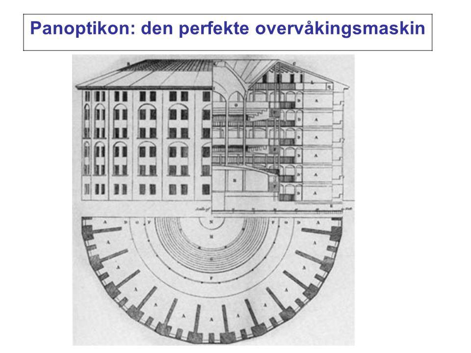 Panoptikon: den perfekte overvåkingsmaskin