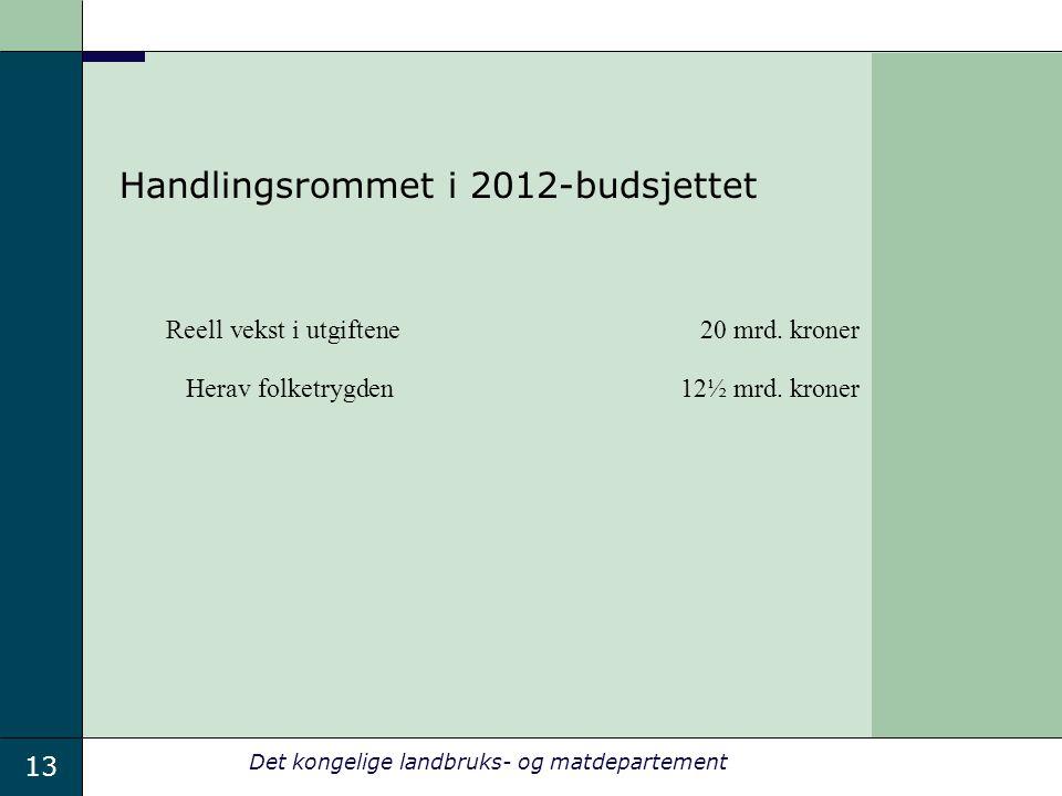 13 Det kongelige landbruks- og matdepartement Handlingsrommet i 2012-budsjettet Reell vekst i utgiftene 20 mrd.