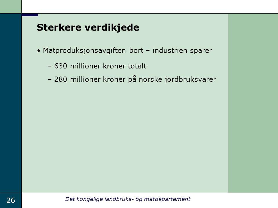26 Det kongelige landbruks- og matdepartement Sterkere verdikjede Matproduksjonsavgiften bort – industrien sparer – 630 millioner kroner totalt – 280 millioner kroner på norske jordbruksvarer