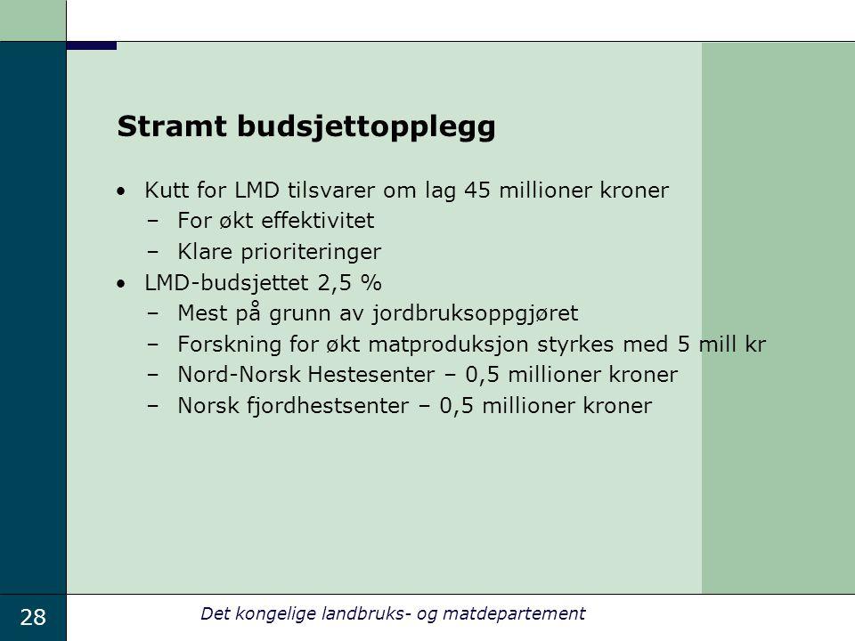 28 Det kongelige landbruks- og matdepartement Stramt budsjettopplegg Kutt for LMD tilsvarer om lag 45 millioner kroner –For økt effektivitet –Klare prioriteringer LMD-budsjettet 2,5 % –Mest på grunn av jordbruksoppgjøret –Forskning for økt matproduksjon styrkes med 5 mill kr –Nord-Norsk Hestesenter – 0,5 millioner kroner –Norsk fjordhestsenter – 0,5 millioner kroner