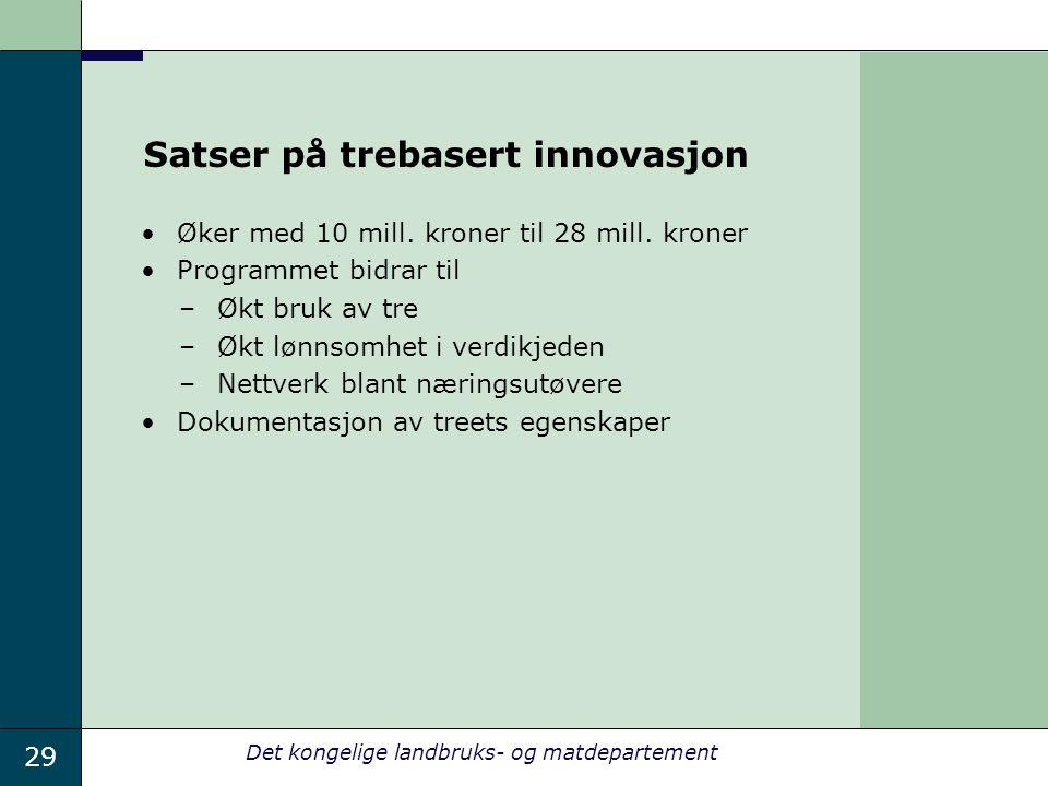 29 Det kongelige landbruks- og matdepartement Satser på trebasert innovasjon Øker med 10 mill.
