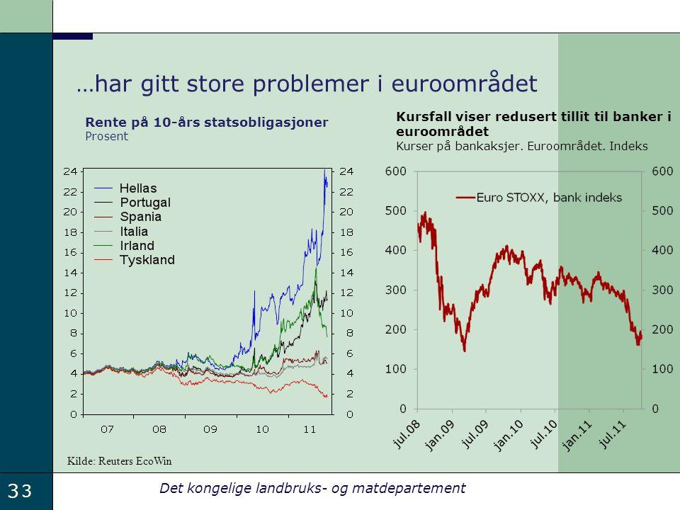 3 Det kongelige landbruks- og matdepartement Kursfall viser redusert tillit til banker i euroområdet Kurser på bankaksjer.