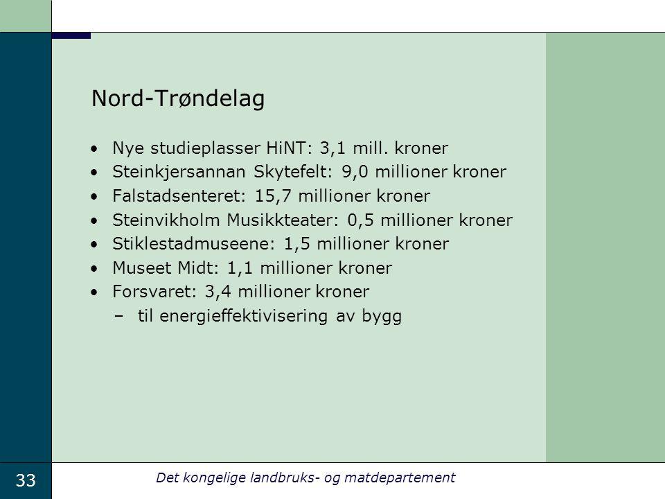 33 Det kongelige landbruks- og matdepartement Nord-Trøndelag Nye studieplasser HiNT: 3,1 mill.