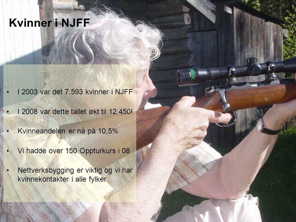 I 2003 var det 7.593 kvinner i NJFF I 2008 var dette tallet økt til 12.450.