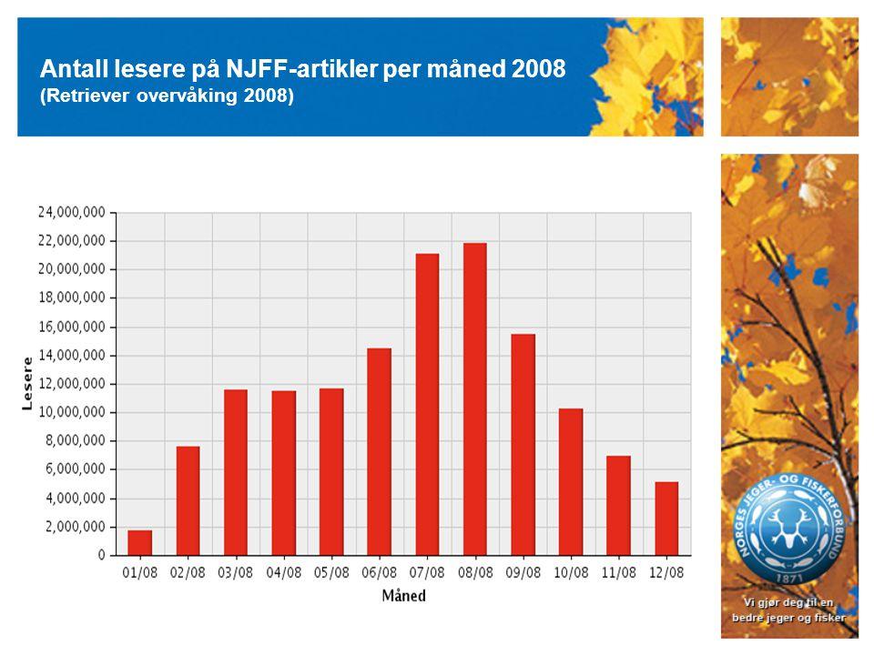 Antall lesere på NJFF-artikler per måned 2008 (Retriever overvåking 2008)