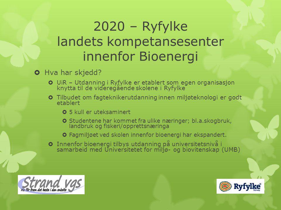 2020 – Ryfylke landets kompetansesenter innenfor Bioenergi  Hva har skjedd?  UiR – Utdanning i Ryfylke er etablert som egen organisasjon knytta til