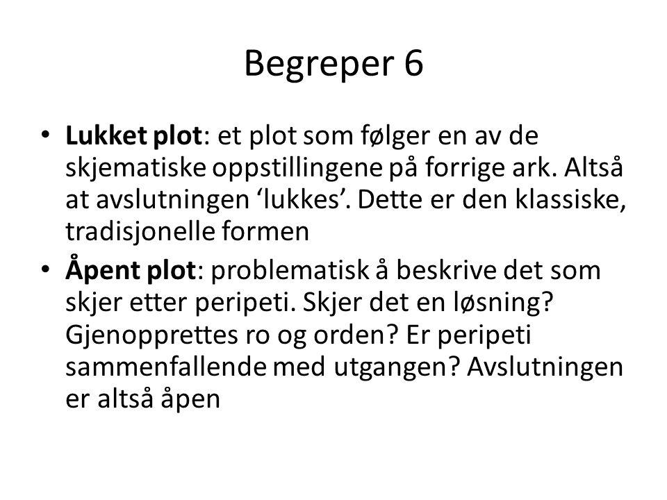 Begreper 6 Lukket plot: et plot som følger en av de skjematiske oppstillingene på forrige ark. Altså at avslutningen 'lukkes'. Dette er den klassiske,