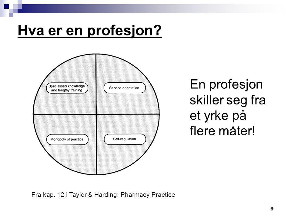 10 Faktorer som gjør det vanskelig for farmasøyter å oppnå full status som profesjon Tabell fra kap.