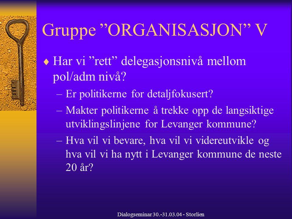 Dialogseminar 30.-31.03.04 - Storlien Gruppe ORGANISASJON V  Har vi rett delegasjonsnivå mellom pol/adm nivå.