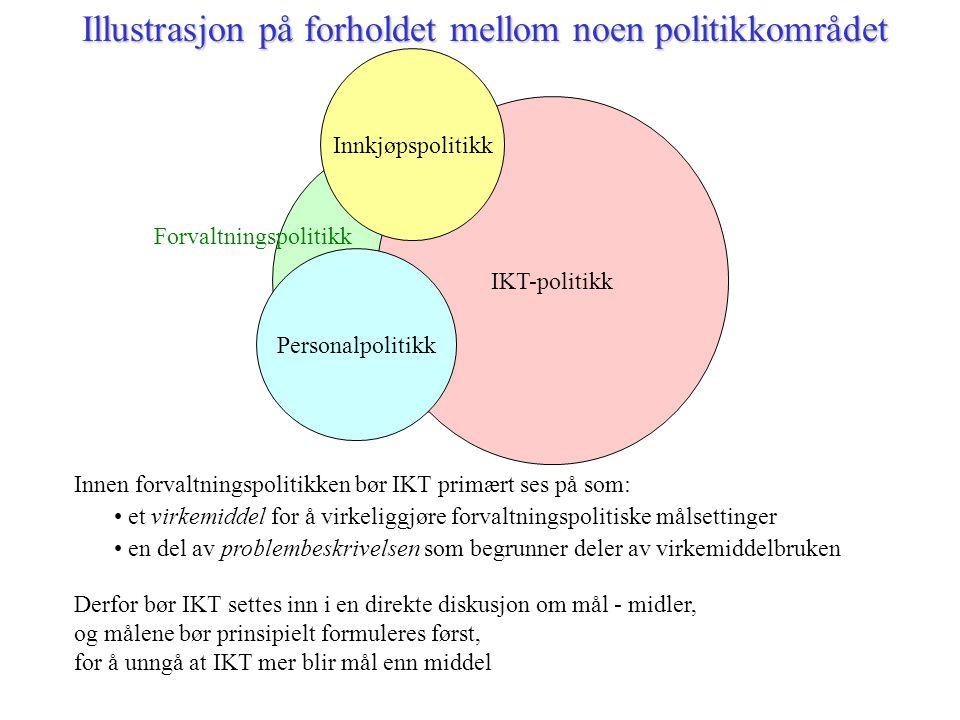 Forvaltningspolitikk og IKT-politikk; to sider av samme sak Dag Wiese Schartum, AFIN