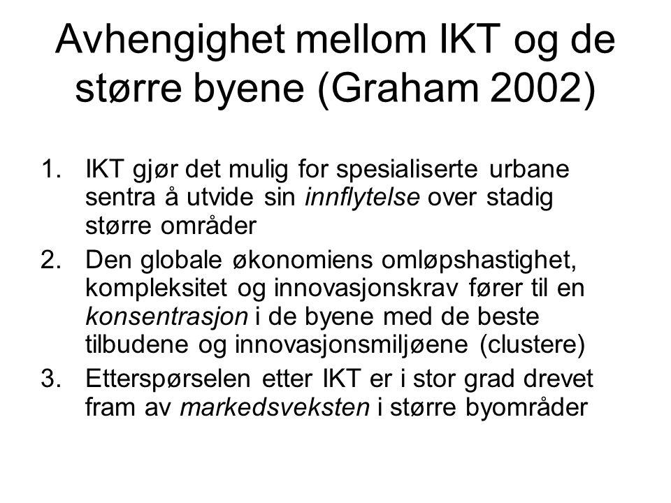 Avhengighet mellom IKT og de større byene (Graham 2002) 1.IKT gjør det mulig for spesialiserte urbane sentra å utvide sin innflytelse over stadig større områder 2.Den globale økonomiens omløpshastighet, kompleksitet og innovasjonskrav fører til en konsentrasjon i de byene med de beste tilbudene og innovasjonsmiljøene (clustere) 3.Etterspørselen etter IKT er i stor grad drevet fram av markedsveksten i større byområder