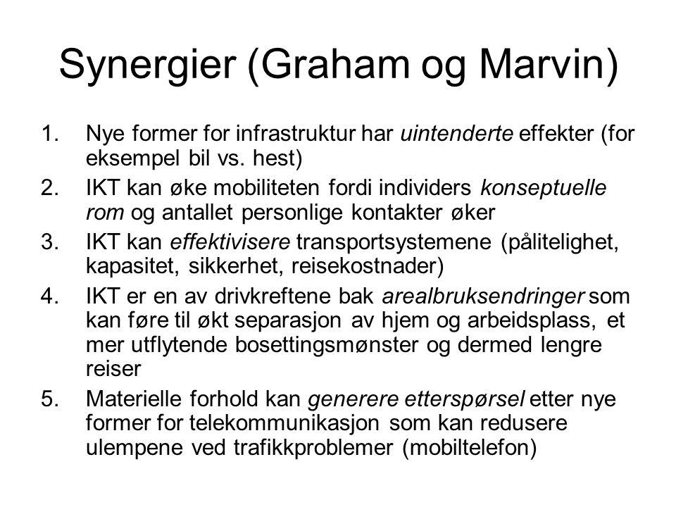 Synergier (Graham og Marvin) 1.Nye former for infrastruktur har uintenderte effekter (for eksempel bil vs.