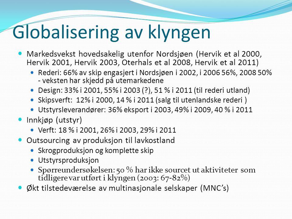 Globalisering av klyngen Markedsvekst hovedsakelig utenfor Nordsjøen (Hervik et al 2000, Hervik 2001, Hervik 2003, Oterhals et al 2008, Hervik et al 2