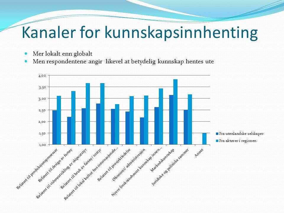 Kanaler for kunnskapsinnhenting Mer lokalt enn globalt Men respondentene angir likevel at betydelig kunnskap hentes ute