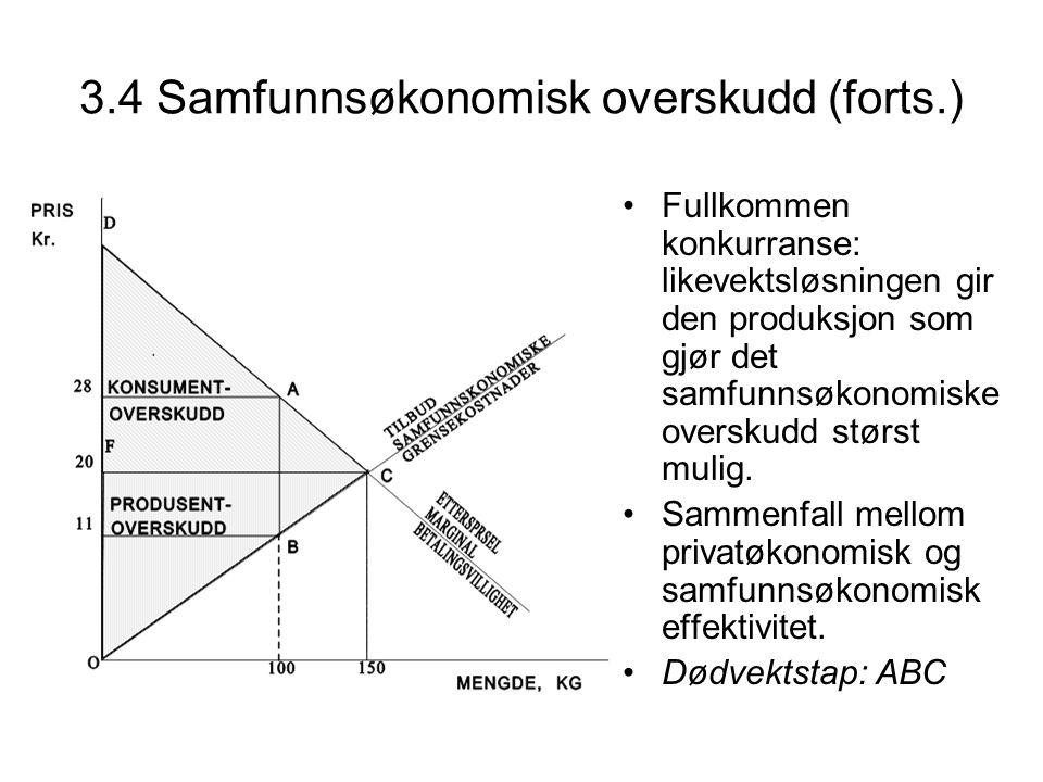 3.4 Samfunnsøkonomisk overskudd (forts.) Fullkommen konkurranse: likevektsløsningen gir den produksjon som gjør det samfunnsøkonomiske overskudd størs