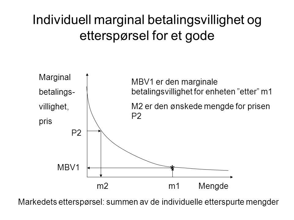 Individuell marginal betalingsvillighet og etterspørsel for et gode Marginal betalings- villighet, pris Mengdem1 MBV1 P2 MBV1 er den marginale betalin