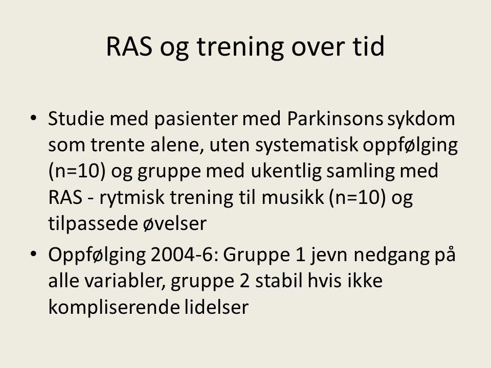 RAS og trening over tid Studie med pasienter med Parkinsons sykdom som trente alene, uten systematisk oppfølging (n=10) og gruppe med ukentlig samling