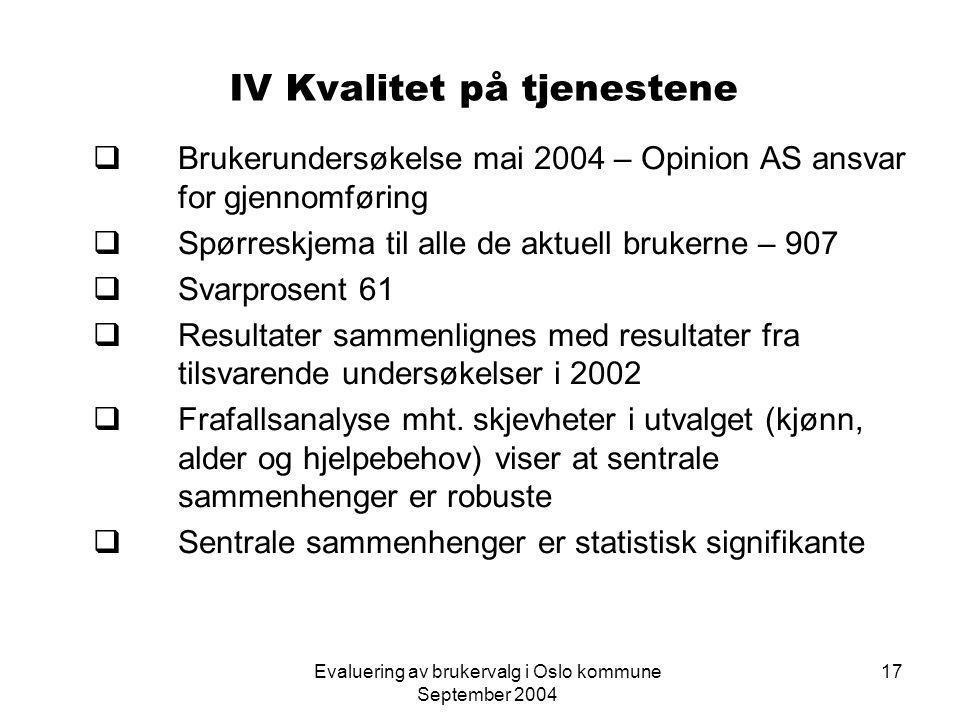 Evaluering av brukervalg i Oslo kommune September 2004 17 IV Kvalitet på tjenestene  Brukerundersøkelse mai 2004 – Opinion AS ansvar for gjennomføring  Spørreskjema til alle de aktuell brukerne – 907  Svarprosent 61  Resultater sammenlignes med resultater fra tilsvarende undersøkelser i 2002  Frafallsanalyse mht.