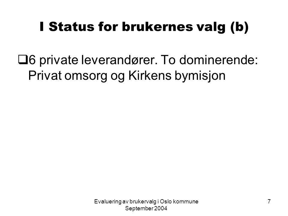 Evaluering av brukervalg i Oslo kommune September 2004 7 I Status for brukernes valg (b)  6 private leverandører.