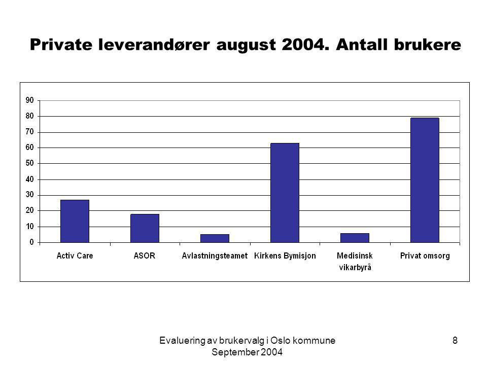 Evaluering av brukervalg i Oslo kommune September 2004 19 Brukernes totalvurdering av hjemmehjelpstjenesten de mottar Skåre på indeks fra 0 til 100 hvor 0 tilsvarer svært misfornøyd og 100 svært fornøyd Eff.