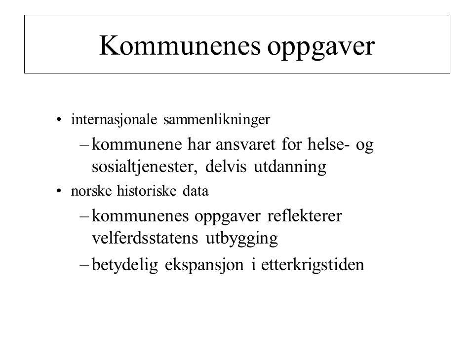 Kommunenes oppgaver internasjonale sammenlikninger –kommunene har ansvaret for helse- og sosialtjenester, delvis utdanning norske historiske data –kom