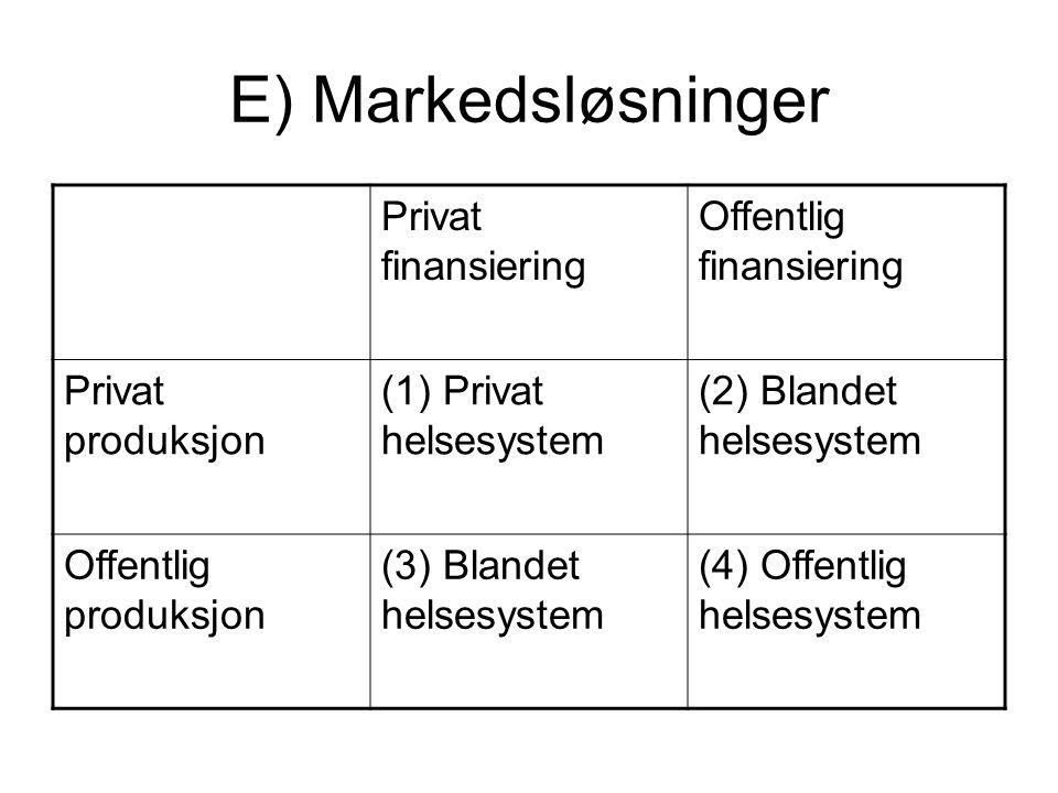 E) Markedsløsninger Privat finansiering Offentlig finansiering Privat produksjon (1) Privat helsesystem (2) Blandet helsesystem Offentlig produksjon (