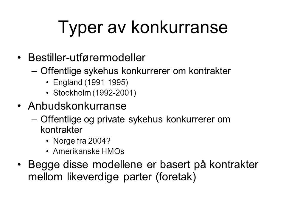 Typer av konkurranse Bestiller-utførermodeller –Offentlige sykehus konkurrerer om kontrakter England (1991-1995) Stockholm (1992-2001) Anbudskonkurran