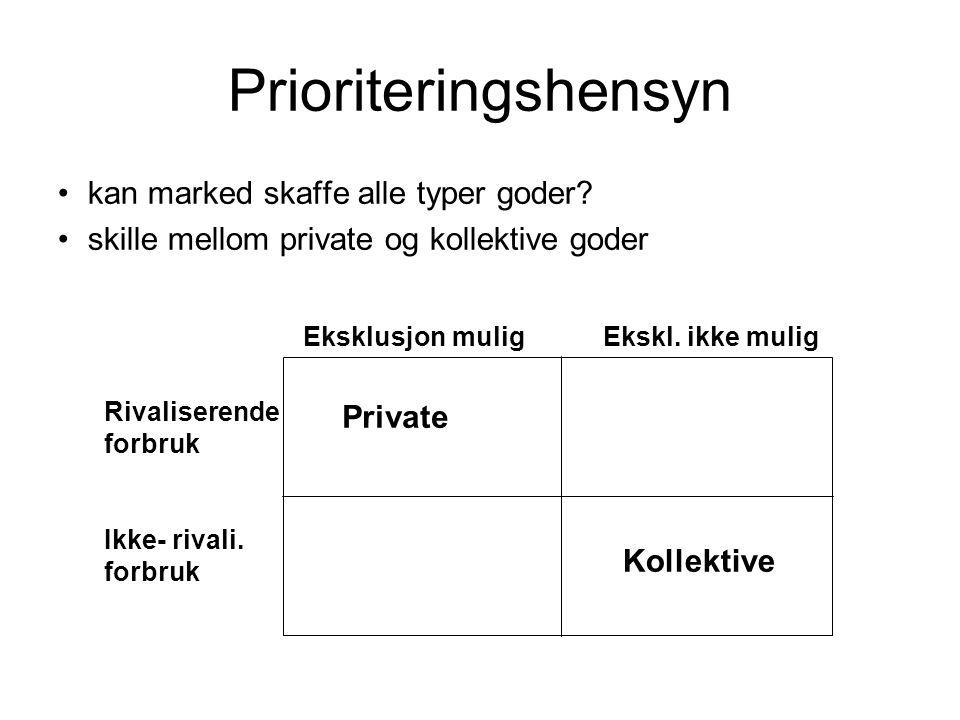 Prioriteringshensyn kan marked skaffe alle typer goder? skille mellom private og kollektive goder Rivaliserende forbruk Ikke- rivali. forbruk Eksklusj