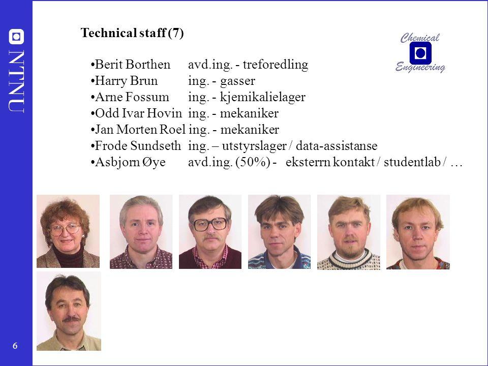 7 Vit.ansatte gruppevis Pr. i dag: 17 faste + 5 prof.