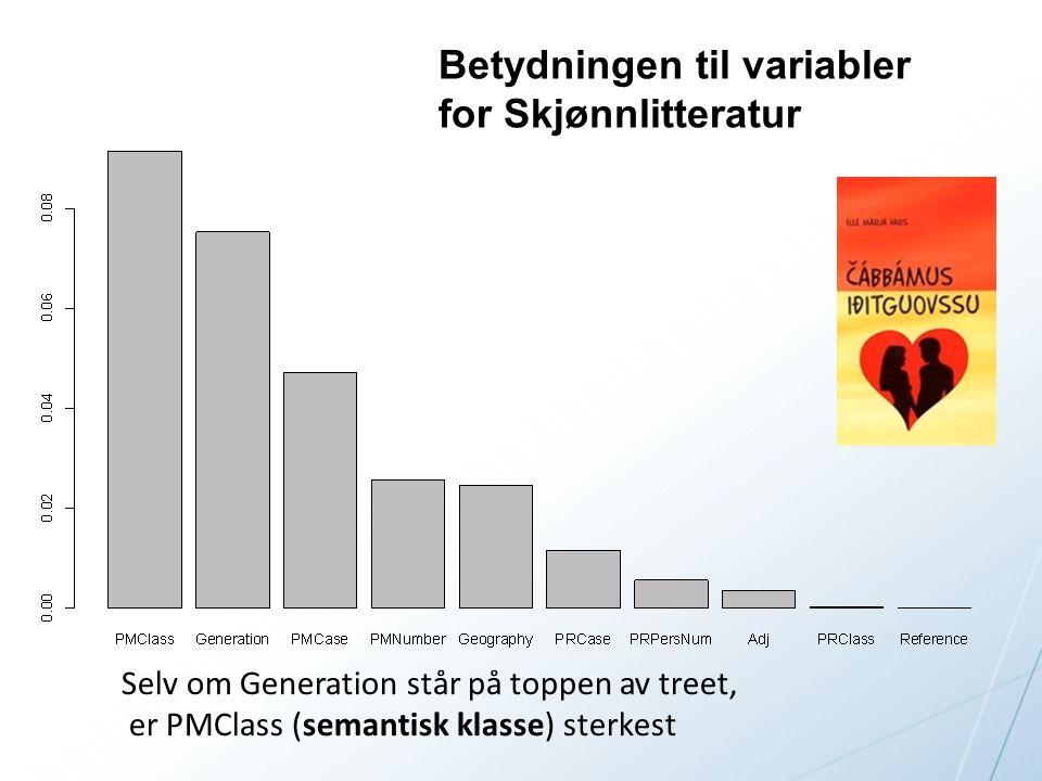 Betydningen til variabler for Skjønnlitteratur Selv om Generation står på toppen av treet, er PMClass (semantisk klasse) sterkest