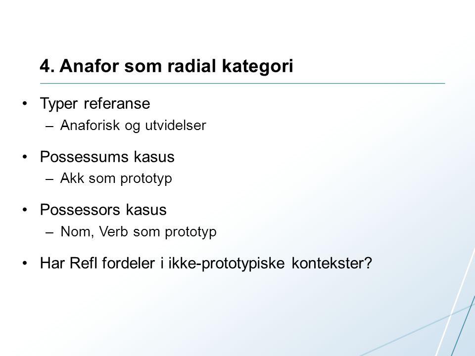4. Anafor som radial kategori Typer referanse –Anaforisk og utvidelser Possessums kasus –Akk som prototyp Possessors kasus –Nom, Verb som prototyp Har
