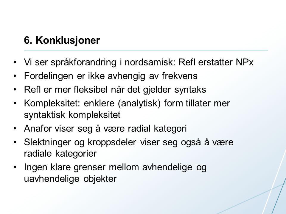 6. Konklusjoner Vi ser språkforandring i nordsamisk: Refl erstatter NPx Fordelingen er ikke avhengig av frekvens Refl er mer fleksibel når det gjelder