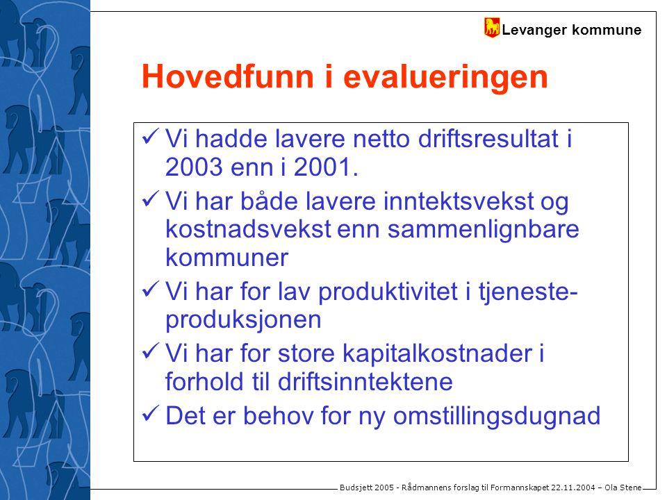 Levanger kommune Budsjett 2005 - Rådmannens forslag til Formannskapet 22.11.2004 – Ola Stene Hovedfunn i evalueringen Vi hadde lavere netto driftsresu