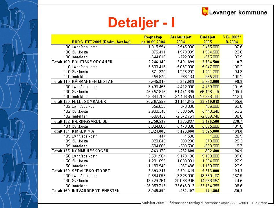 Levanger kommune Budsjett 2005 - Rådmannens forslag til Formannskapet 22.11.2004 – Ola Stene Detaljer - I