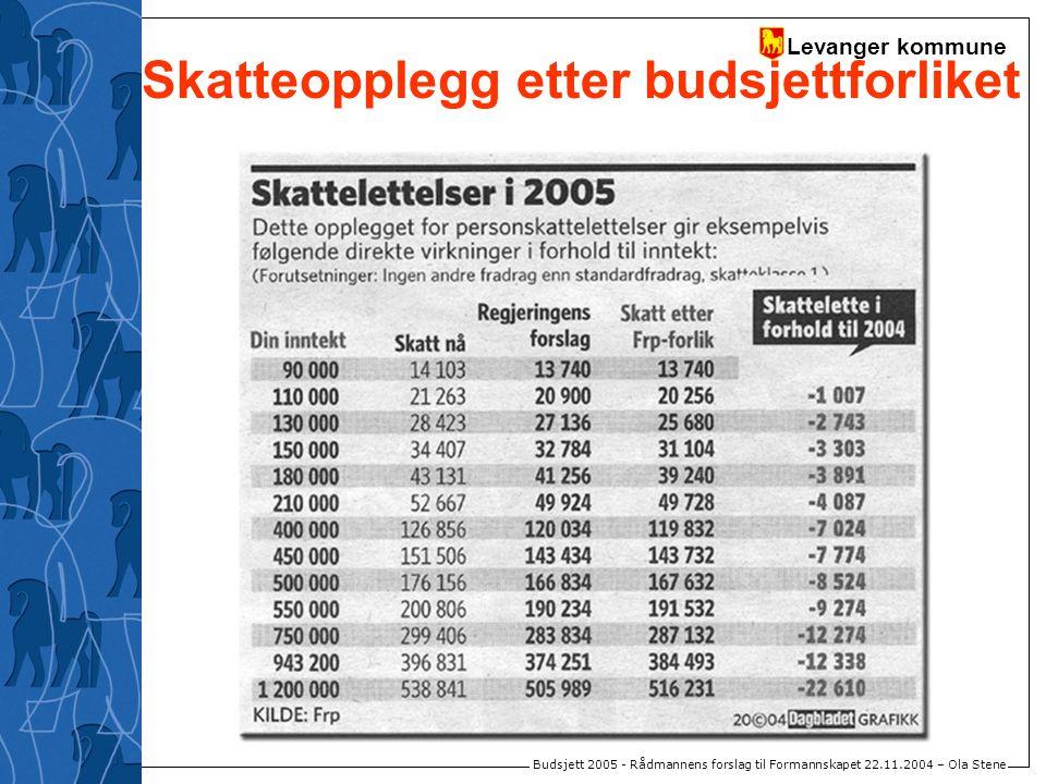 Levanger kommune Budsjett 2005 - Rådmannens forslag til Formannskapet 22.11.2004 – Ola Stene Skatteopplegg etter budsjettforliket