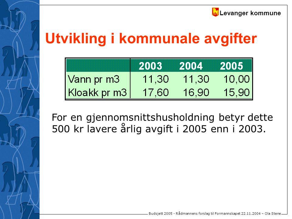 Levanger kommune Budsjett 2005 - Rådmannens forslag til Formannskapet 22.11.2004 – Ola Stene Utvikling i kommunale avgifter For en gjennomsnittshushol