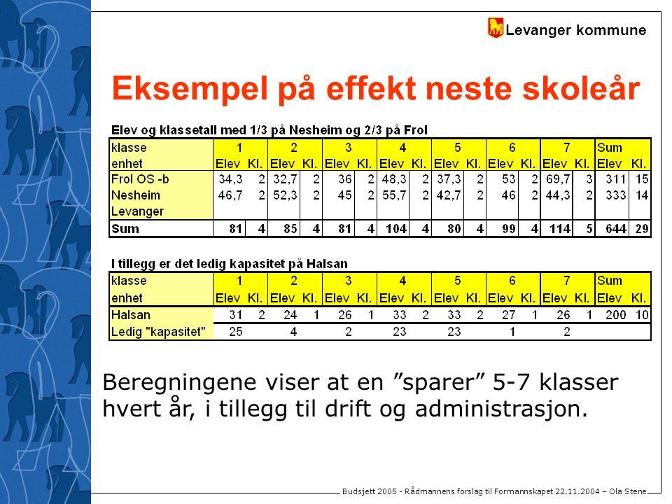Levanger kommune Budsjett 2005 - Rådmannens forslag til Formannskapet 22.11.2004 – Ola Stene Eksempel på effekt neste skoleår Beregningene viser at en