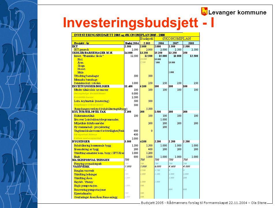 Levanger kommune Budsjett 2005 - Rådmannens forslag til Formannskapet 22.11.2004 – Ola Stene Investeringsbudsjett - I