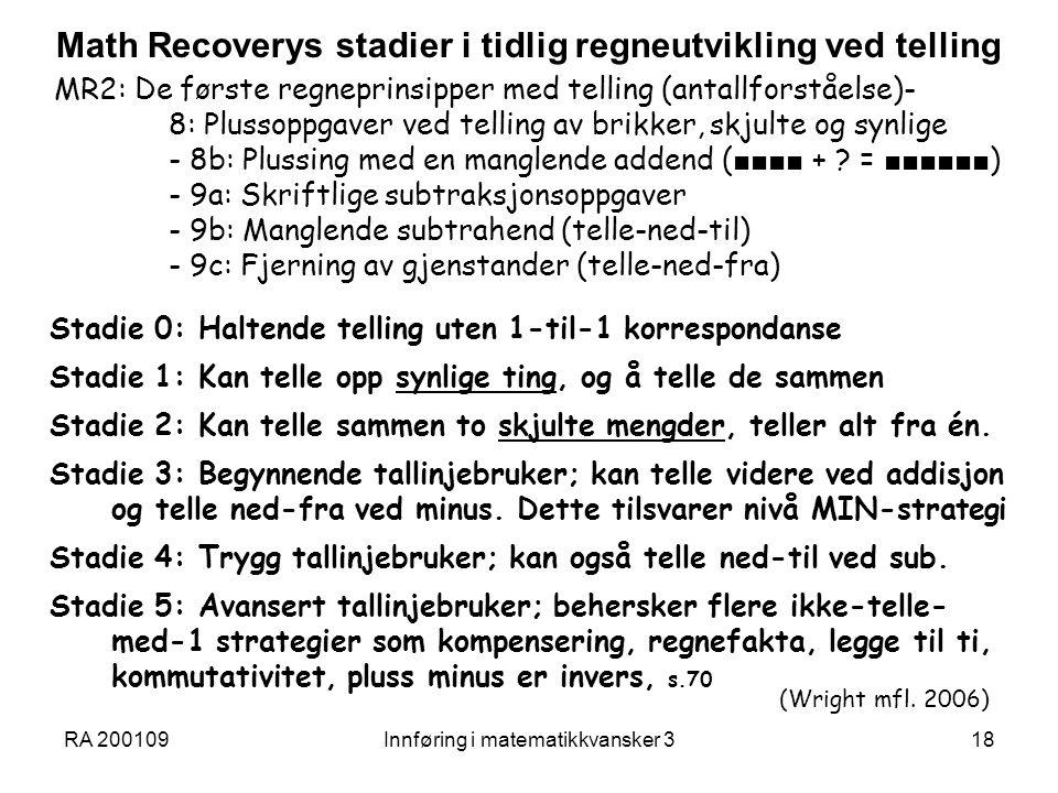 RA 200109Innføring i matematikkvansker 318 Math Recoverys stadier i tidlig regneutvikling ved telling (Wright mfl.