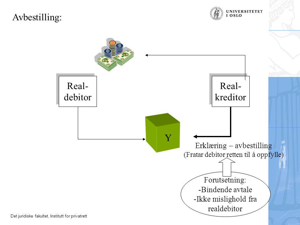 Det juridiske fakultet, Institutt for privatrett Real- debitor Real- debitor Real- kreditor Real- kreditor Y Avbestilling: Erklæring – avbestilling (F