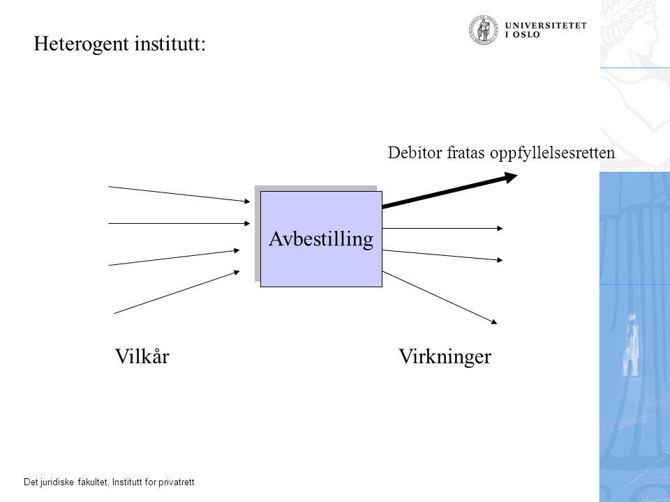 Det juridiske fakultet, Institutt for privatrett Avbestilling Vilkår Heterogent institutt: Virkninger Debitor fratas oppfyllelsesretten