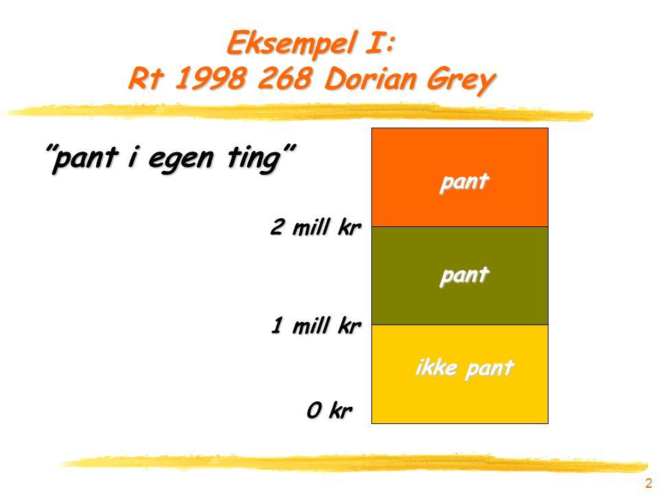 "2 Eksempel I: Rt 1998 268 Dorian Grey ""pant i egen ting"" 0 kr pant pant ikke pant 2 mill kr 1 mill kr"