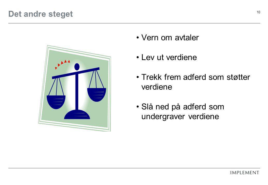 10 Det andre steget Vern om avtaler Lev ut verdiene Trekk frem adferd som støtter verdiene Slå ned på adferd som undergraver verdiene