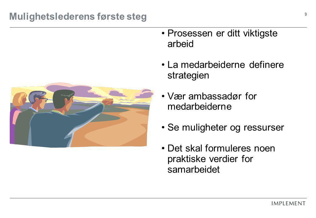 9 Mulighetslederens første steg Prosessen er ditt viktigste arbeid La medarbeiderne definere strategien Vær ambassadør for medarbeiderne Se muligheter